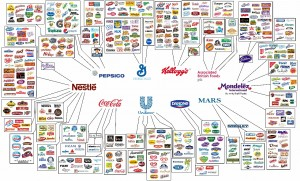 Which major brands are owned by what company? See http://www.flickr.com/photos/62994859@N04/8514698887/ for a lager version